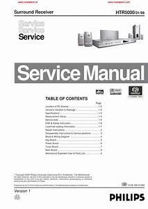 Manual De Servi U00e7o Receiver  Surround  Philips Htr5000  By
