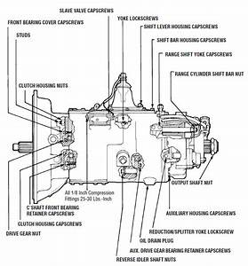Eaton Fuller Transmission Torque Recommendations