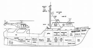 Ship Enviroment