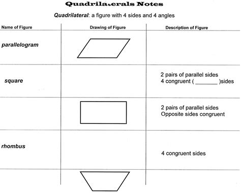 classifying quadrilaterals worksheet for 5th grade free