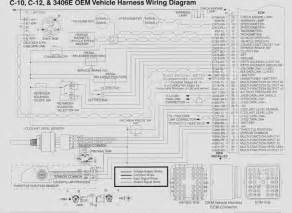 similiar 2000 freightliner wiring diagram keywords 2001 freightliner electrical wiring diagrams besides 1999 freightliner