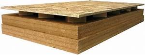 Pannelli per tetti ventilati
