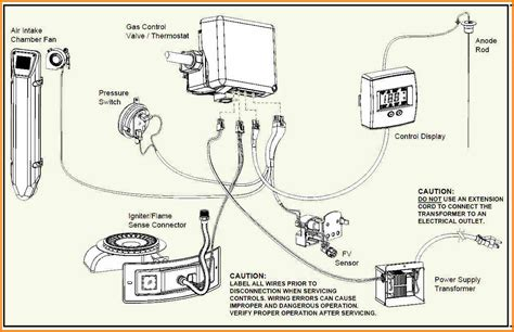 rheem electric water heater diagram choice image how to