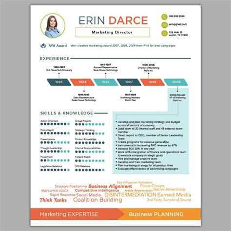 Infographic Resume Builder by Infographic Resume Design Custom Infographic Creative