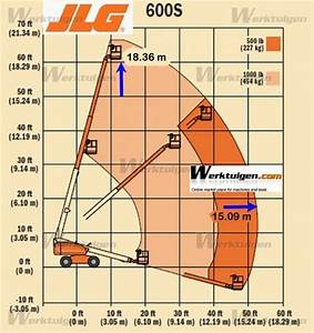 JLG 600S - JLG - Machinery Specifications - Machinery