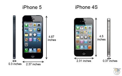 iphone 5 size iphone 5 vs iphone 4s how the specs compare