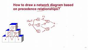 How To Draw A Project Network Diagram