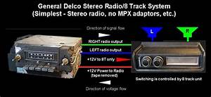 Realistic 8 Track Wiring Diagram