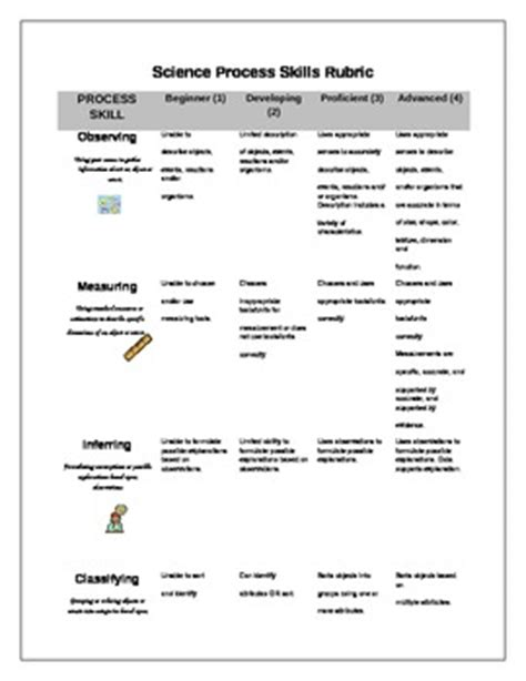 science process skills rubric for elementary grades by