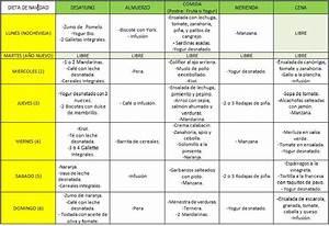 dieta rapida hiperproteica para bajar 5 kilos With 6 tes para la dieta que promueven la perdida de peso y grasa