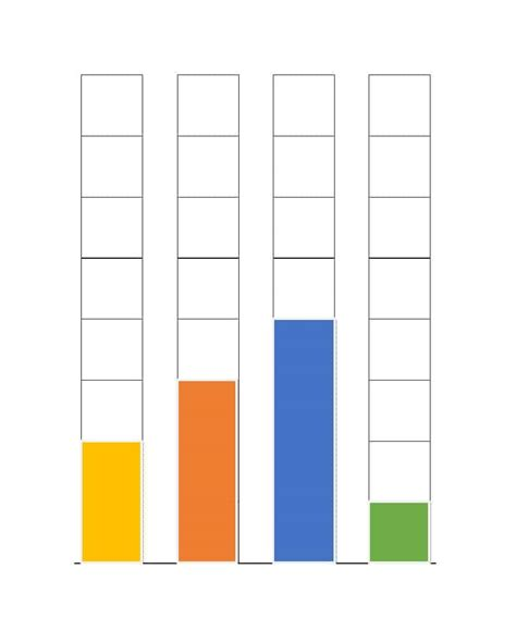 blank bar graph templates bar graph worksheets