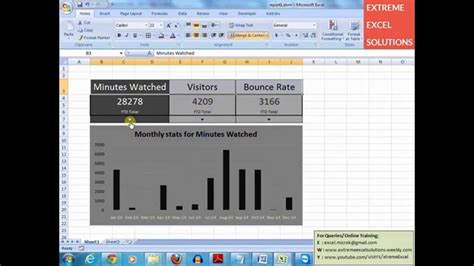 advanced excel interactive charts  excel tutorial