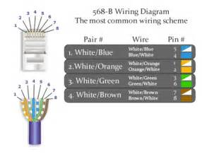 cat 5e wiring diagram how is it to make your own cat 6 cables