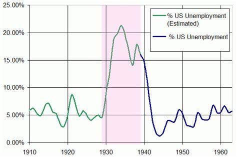 recession   wikipedia