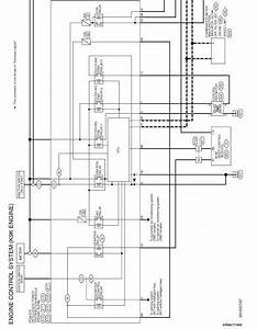 Wiring Diagram - Engine Control System K9k