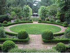 Garden Design And Planning Design Landscape Design