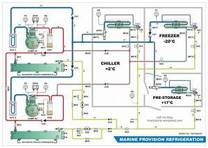 Refrigerators Parts  Industrial Refrigerator