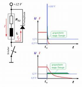Spule Induktivität Berechnen : an die elektrofreaks freilaufdiode an einem einspritzventil ~ Themetempest.com Abrechnung
