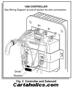 cartaholics golf cart forum    wiring diagram