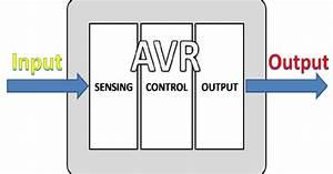 Mengenal Wiring Diagram Avr Generator Ac 3 Phase Dan
