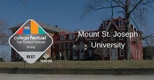 Mount St  Joseph University Archives