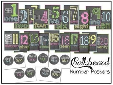number posters ordinal numbers and ten frames on