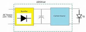 Block Diagram Of Led Lighting System