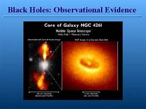 Black Holes: Observational Evidence