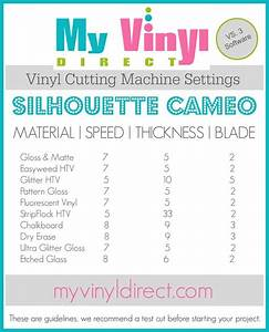 25 best ideas about vinyl cutting on pinterest With vinyl lettering direct