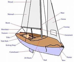Boats Parts