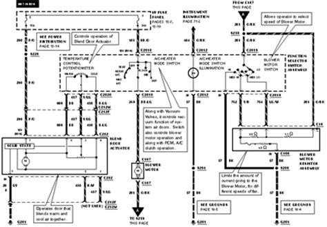 2008 E250 Starter Motor Wiring Diagram by Ford Econoline Blower Motor Wiring Diagram Questions