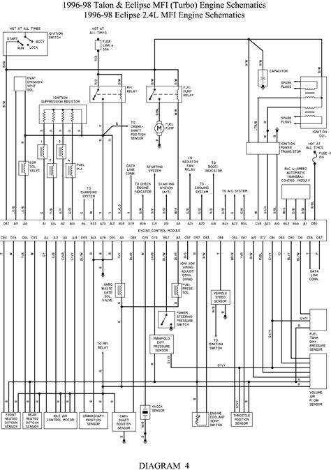 Wiring Diagram 1990 Eagle Talon by Mitsubishi 7 Wire Tsi Diagram Wiring Data