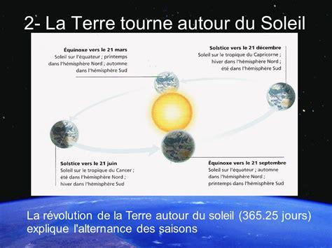 porte de chambre froide mouvement de la terre autour du soleil saisons 28 images