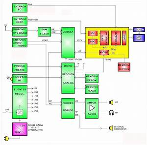 Mi Blogger  Diagrama De Bloques Monitores Lcd