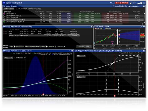 option strategy lab interactive brokers llc