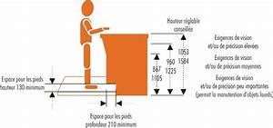 l ergonomie dans la cuisine hauteur d un plan de travail With hauteur plan de travail cuisine