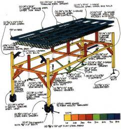 Welding Table Plans Ideas