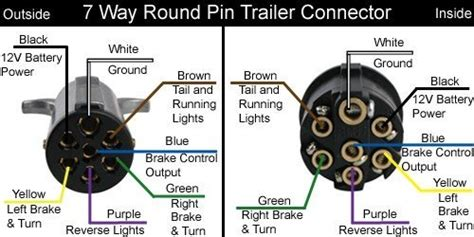 Solution For Need Trailer Towing Fixya