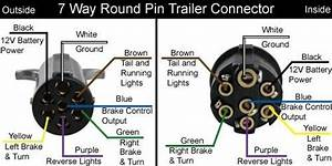 Solved  Wiring Diagram 7 Pin Trailer Plug