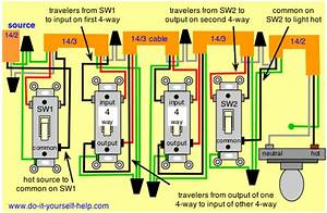 Stratocaster 5 Way Switch Wiring Diagram