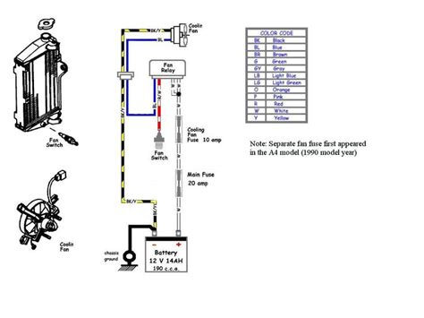 Wiring Diagram Table by Table Fan Wiring Diagram Projects To Try Diagram