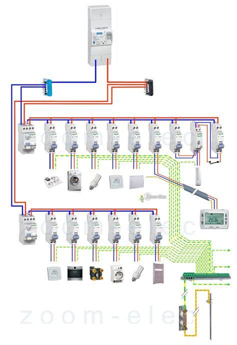 cablage electrique cuisine schma de cblage branchement de tableau lectrique