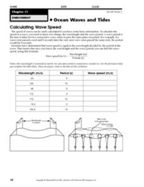 Calculating Wave Speed 5th  8th Grade Worksheet  Lesson Planet