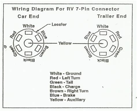 7 Trailer Wiring Diagram by Trailer Wiring Diagram 7 Pin