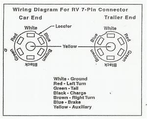 7 Pin Trailer Wiring Diagram Electric Brakes 24535 Getacd Es