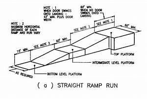Ada Compliant Diagram LED Diagram ~ Elsavadorla