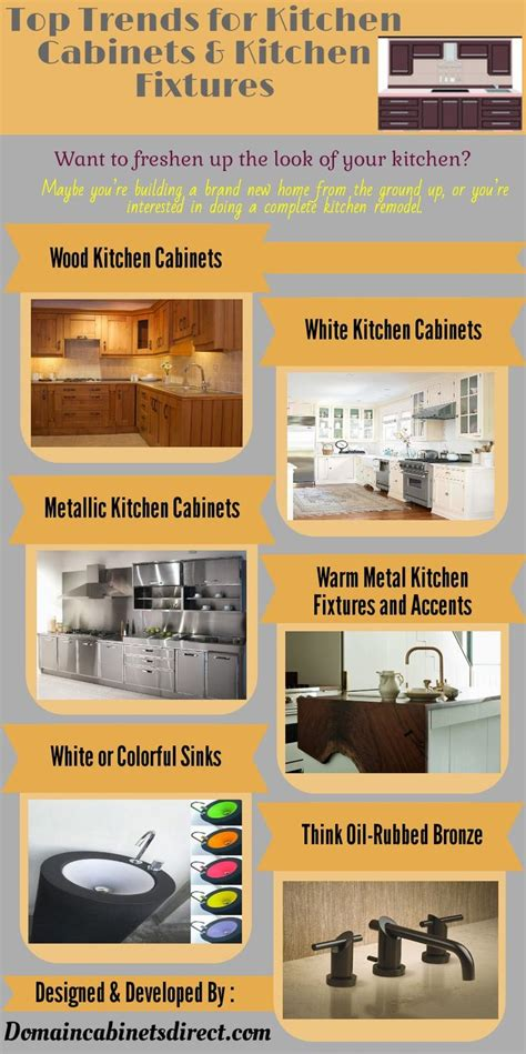 kitchen cabinets st louis how to choose kitchen cabinets in st louis