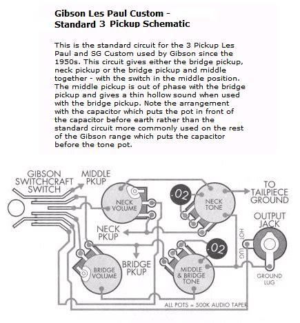 3 humbucker diagram