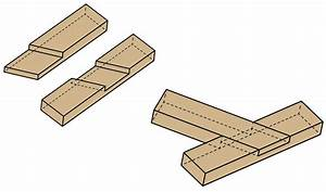Lap woodworking joints