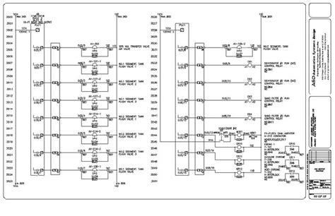 plc panel wiring diagram on plc panel wiring
